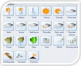 weather clipart graphics clipart panda free clipart images