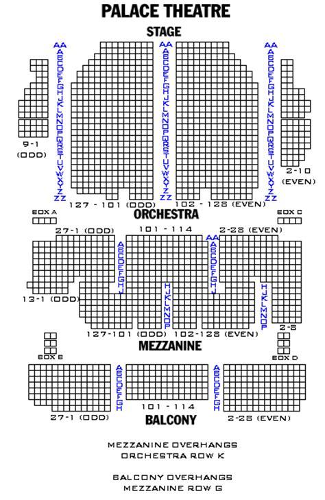 Palace Theatre | Playbill