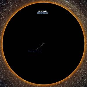 What is the largest black hole known to mankind? - Quora