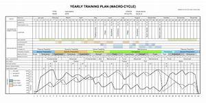 Undulating periodization template 28 images 12 weeks for Undulating periodization template
