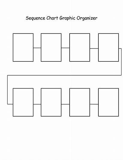 Organizer Chart Sequence Graphic Organizers Blank Flow