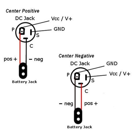 power supplies    battery jack center positive