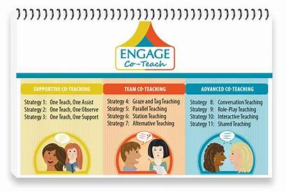 Engage Teach Strategies Discovery Learn Source