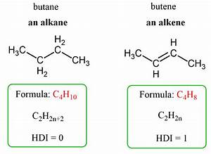 Alkenes  Structure And Stability