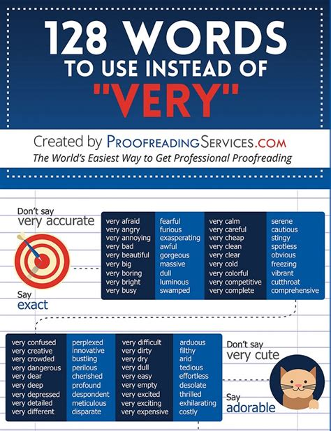 infographic 128 alternative words to use instead of