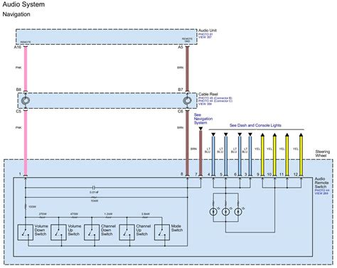 Would Like Get The Wiring Diagrams For Radio