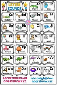 teaching with love and laughter learning letter sounds With letter sounds poster