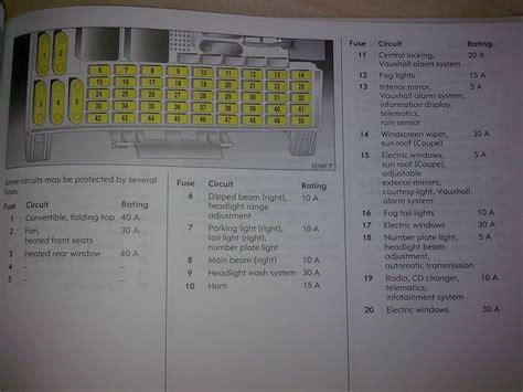 Fuse Box In Astra Mk4 by Fuse Box In Astra Mk4 1 Wiring Diagram Source
