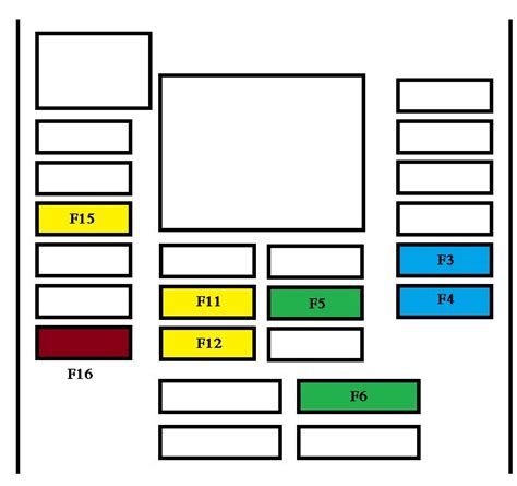 Peugeot 508 Fuse Box by Peugeot 508 From 2010 Fuse Box Diagram Auto Genius