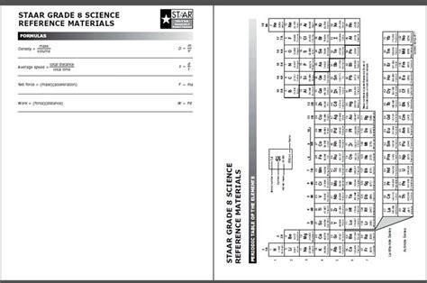 science teacher  grade science staar periodic table   grade science