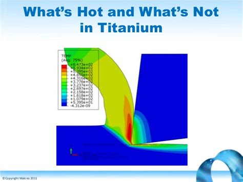 What S Hot On Pinterest 6 Boho Home Decor: What's Hot And What's Not In Titanium Machining
