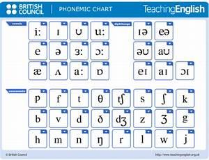 British Council Teaching English Phonemic Chart Teaching The Schwa English Phonics Phonetics English