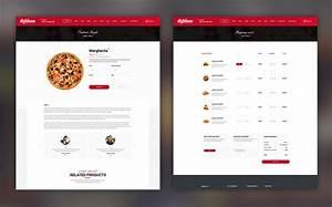 Restaurant Food Order Form Template Cafe House Restaurant Pizza Website Template 79355