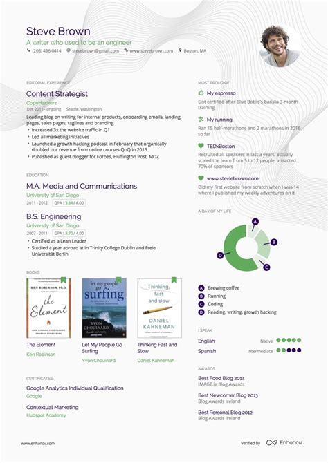 100 visual resume maker 12 best resume