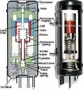 Compare Engel 12v Fridge Freezer Technical Information