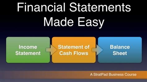 financial statements made easy udemy
