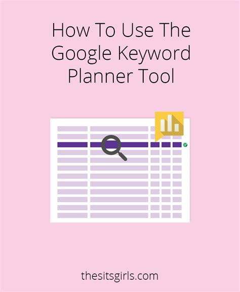 How To Use Google Keyword Planner  Google Search Tools. Office Com Resume Templates. Infosys Resume Format. Junior Net Developer Resume Sample. Personal Summary In Resume. Reference For Resume Format. Resume Objective Nursing. What To Put Under Education On A Resume. Sample Resume For Hr Generalist