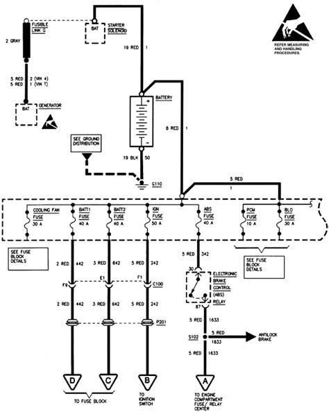 problema de encendido motor