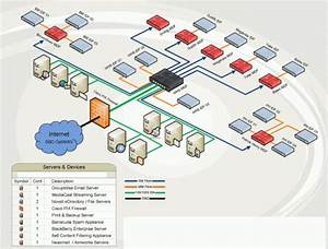 Small Business Network Setup Diagram In 2020