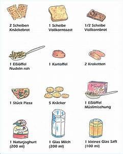 Essen Berechnen : ern hrung bei diabetes informationen und tipps f r die richtige ern hrung ~ Themetempest.com Abrechnung