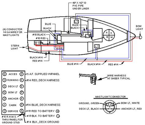 Simple Boat Wiring Diagram by No Electricity Sailboatowners Forums