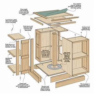 Revolving Bookcase Woodsmith Plans