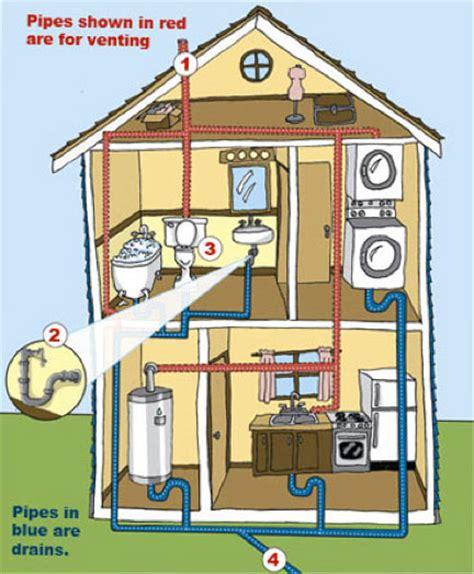 plumbing matenaer plumbing