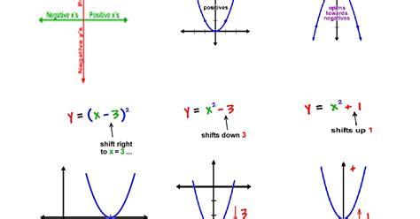 media pembelajaran matematika kolase  media