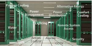 How To Manage Data Center Operation and Facility ...