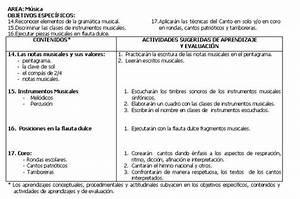 La educación musical en las escuelas públicas primarias en el distrito de Aguadulce Panamá