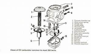 Troubleshooting Mikuni Cv Carburetors Motorcycle