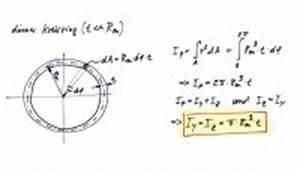 Flächenträgheitsmoment Berechnen : welches axiale fl chentr gheitsmoment f r ein kreisring techniker forum ~ Themetempest.com Abrechnung