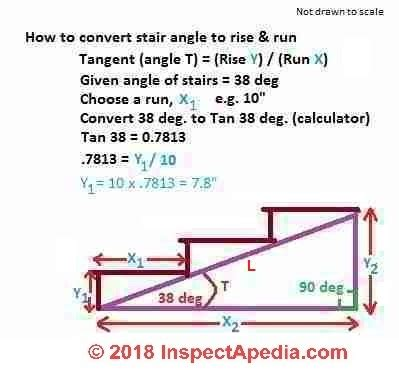 stair angle  slope specifications stair construction