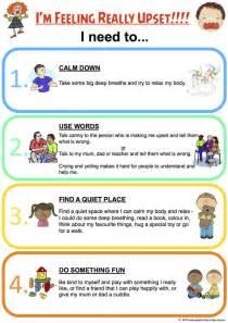 How AM I Feeling Chart for Kids