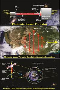 Propellantless Spacecraft Formation-Flying and Maneuvering ...