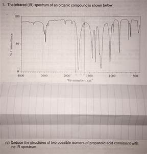 Solved: The Infrared (IR) Spectrum Of An Organic Compound ...