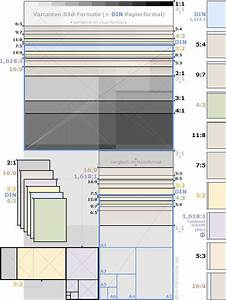 Din A 2 Größe : digitalkameras vergleich test alle foto bild gr en tabelle megapixel aufl sung formate ~ Yasmunasinghe.com Haus und Dekorationen