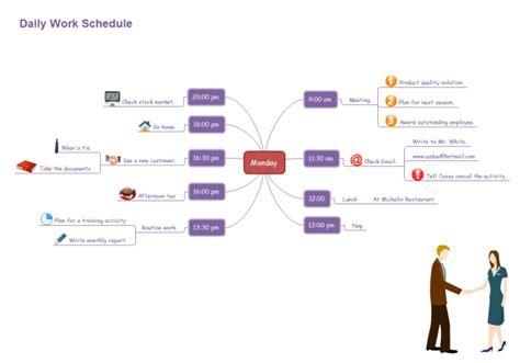 daily work schedule brainstorming  daily work