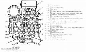 Diagrama De Caja De Fusibles