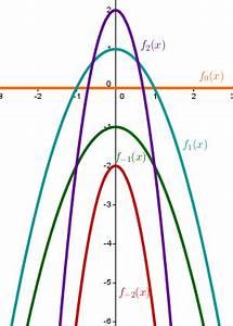 Schnittpunkte Zweier Funktionen Berechnen : schnittpunkte zweier funktionen berechnen mathe artikel ~ Themetempest.com Abrechnung