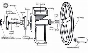 Us Ship Diagram  Us  Free Engine Image For User Manual