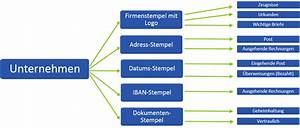 Rechnung Pflicht : eingangsstempel auf rechnungen pflicht kundenbefragung fragebogen muster ~ Themetempest.com Abrechnung