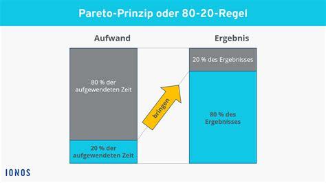 Pareto-Prinzip: Prioritäten setzen mit der 80-20-Regel - IONOS