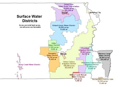 surface water districts county  glenn