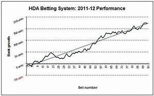 Wettquoten Berechnen : 1x2 system wetten portfolio f r die 2012 2013 saison ~ Themetempest.com Abrechnung