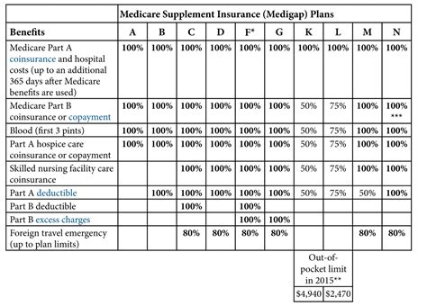 Compare Medicare Supplements  Maine Medicare Options. Trips To Iguazu Falls From Buenos Aires. Chamberlain College Of Nursing Address. Colleges In St Louis Mo Area. High Interest Savings Accounts Comparison. What Is Supplemental Insurance. Certified Program Manager Poems About College. Progress Investment Management. First Time Home Buyers Information