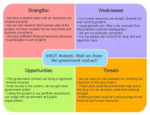 Strengths And Opportunities Examples Swot Matrix Government Contract