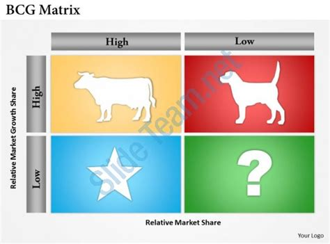 bcg matrix template bcg matrix powerpoint template slide powerpoint templates designs ppt slide exles