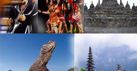 hal  menggambarkan tentang indonesia  mata dunia