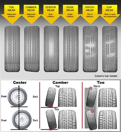 4 Wheel Alignment Explained!!!